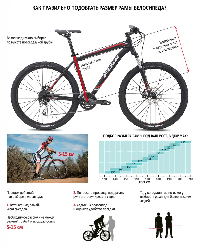 Как правильно подобрать раму велосипеда?